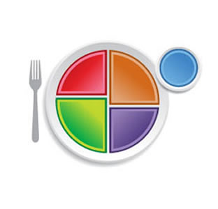 Dietetics hardest undergraduate degree